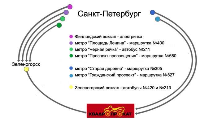 Схема проезда Квадропрокат